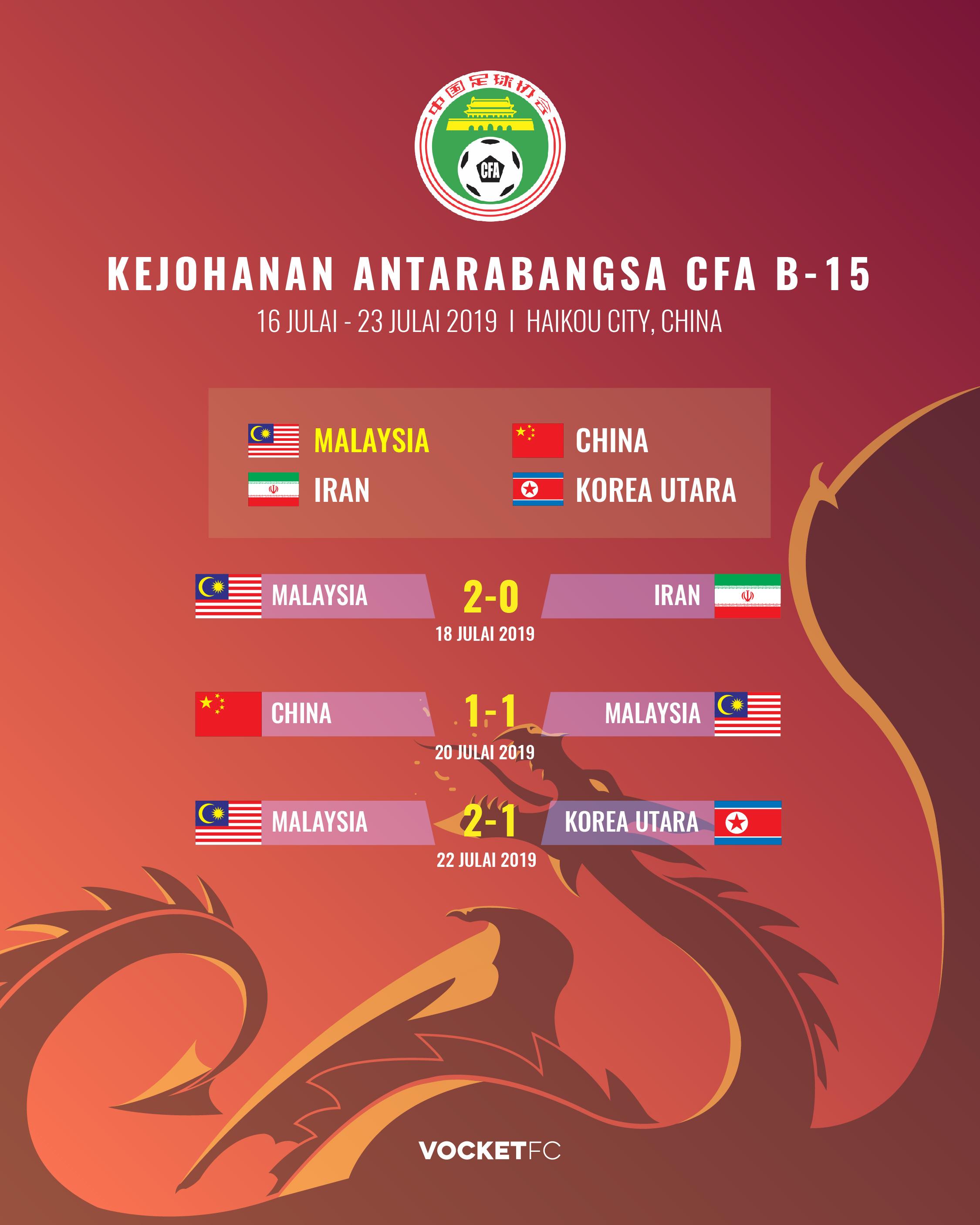 CFA U15 vocket-01-01