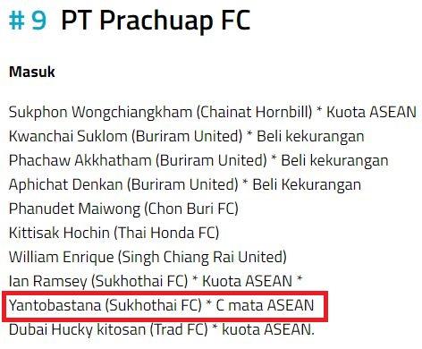 Daftar pemain anyar Perachuap FC. (Foto: Goal Thailand).