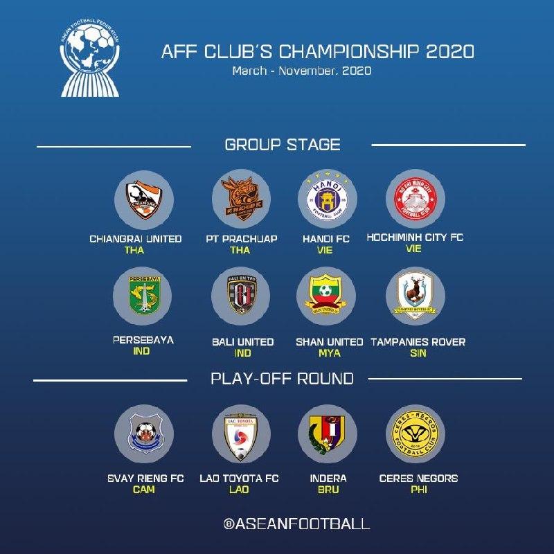 Peserta ACC 2020. Foto: ASEAN Football