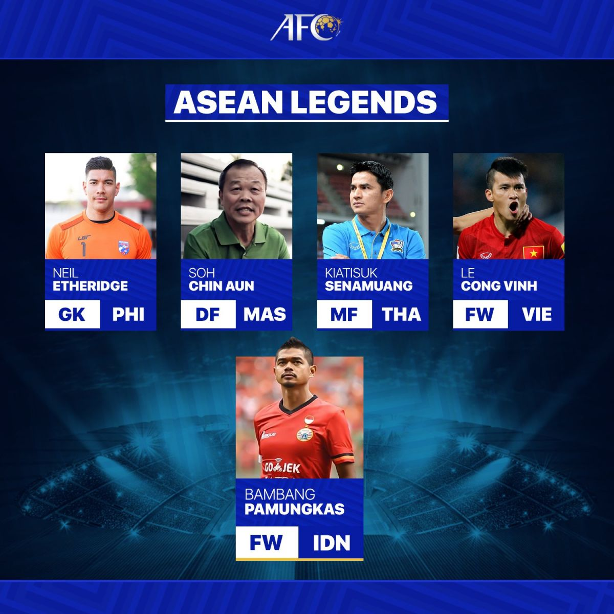 5 legenda Asia Tenggara versis AFC. (Foto: AFC).