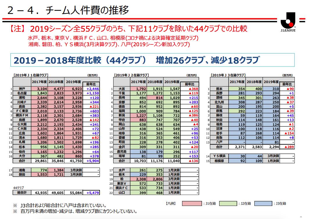 Screenshot 2020-05-28 at 6.14.20 PM