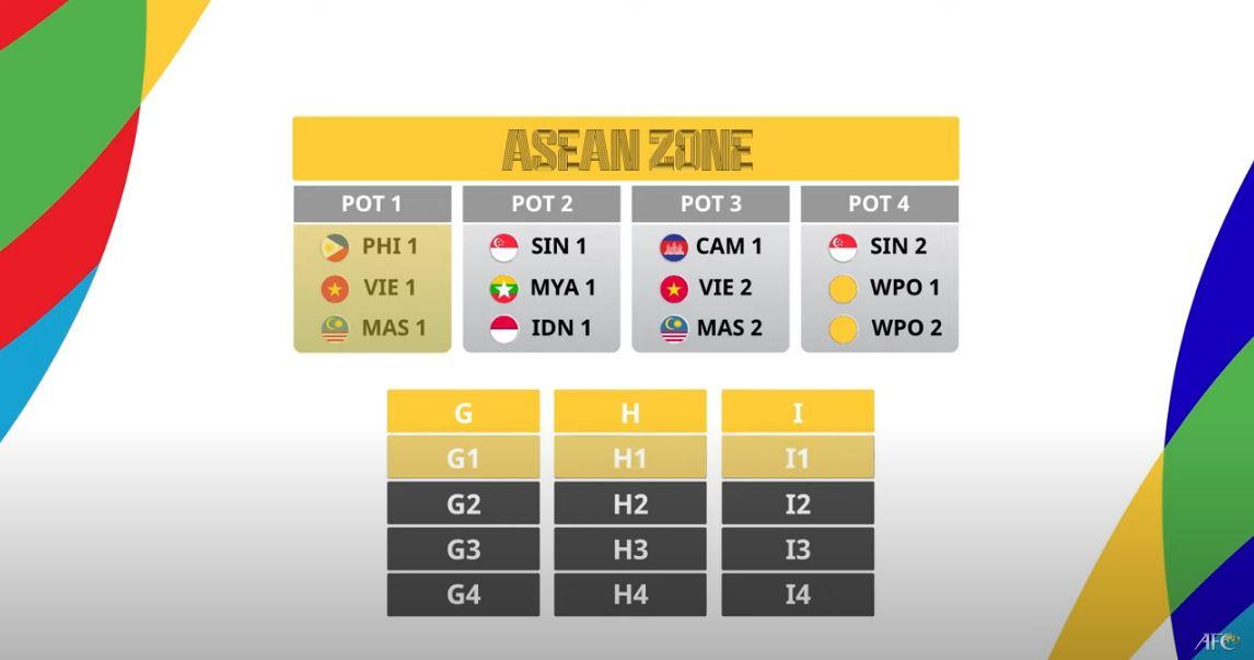ASEAN Pot Slot