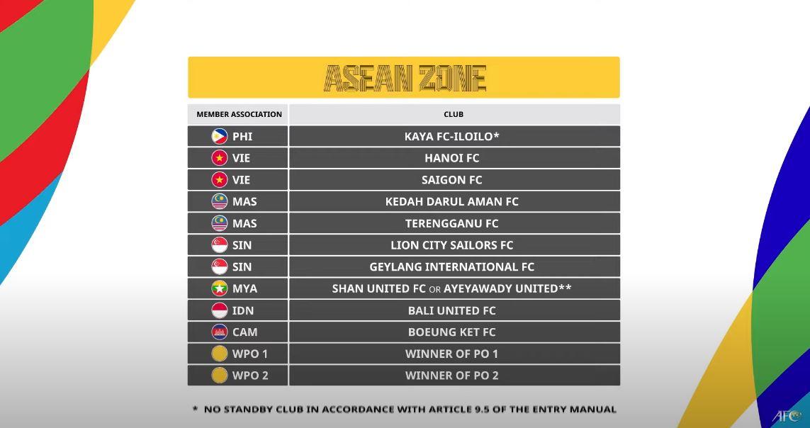 ASEAN club list