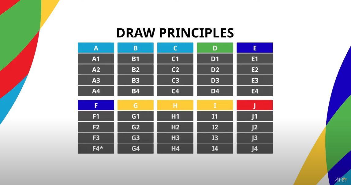 draw principle