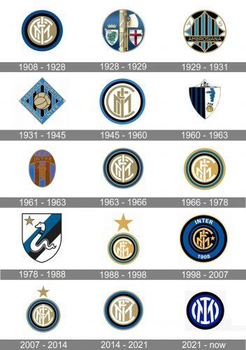 Internazionale-Logo-history-352×500